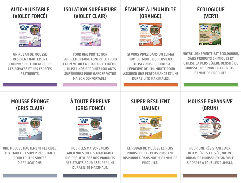 Product Colour Codes